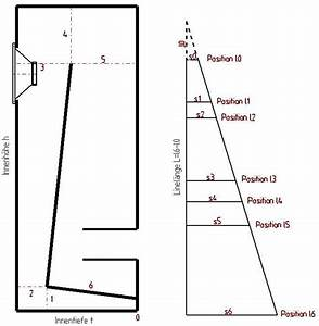 Snowboard Größe Berechnen : tqwt mit 2 knicken berechnen ~ Themetempest.com Abrechnung