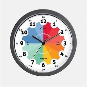 Kids clocks kids wall clocks large modern kitchen clocks for Wall clock images for kids