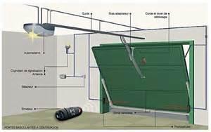 motorisation pour porte de garage basculante motorisation porte garage basculant sur