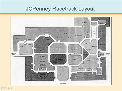 jcpenney custom decorating news store layout design and merchandising