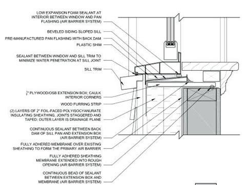 Window Sill Section by Window Sill Door Pan Vs Details Thick Foam