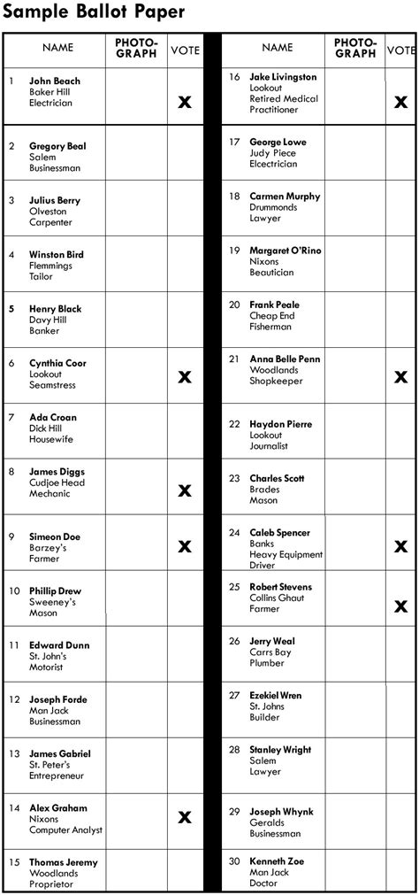 blank ballot template  large images