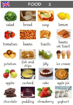faire la cuisine en anglais vocabulaire cuisine en anglais 28 images vocabulaire