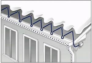 Heat Tape Installation