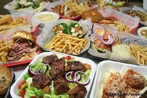 How to Prevent Food-Borne Illness