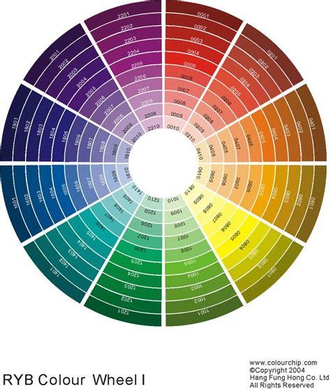 Colour Wheel 1   Color wheel, Color psychology, Color