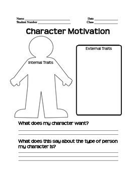 Character Motivation Graphic Organizer By Jillian Gruber Tpt