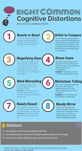 Eight Common Cognitive Distortions