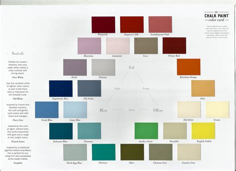 chalk paint 174 color card knot shabby furnishings