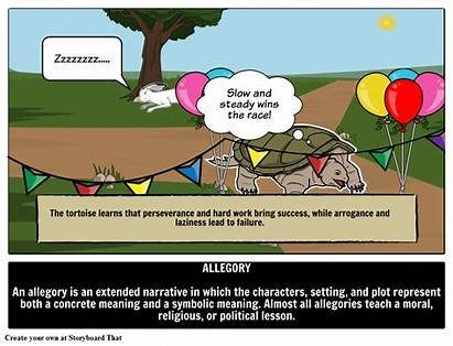 Allegory Definition Literary Literature Examples Example Meaning