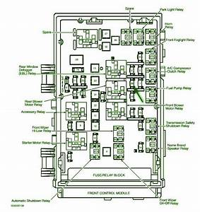 2001 Dodge Caravan Fuse Box Diagram
