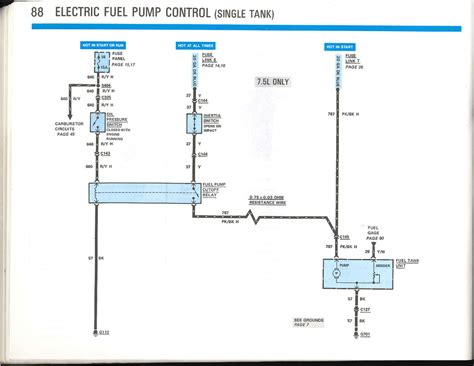 Rod Fuel Wiring Diagram by Ford 460 Engine Diagram Water Flow Downloaddescargar