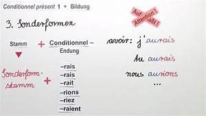 Wie Geht Französisch Im Bett : conditionnel pr sent bildung der regelm igen verben 1 franz sisch online lernen ~ Watch28wear.com Haus und Dekorationen