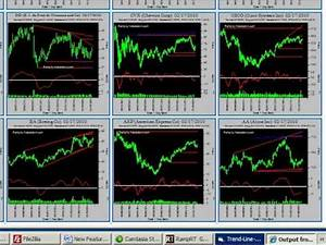 Forex And Stock Chart Real Time Intra Day Pattern