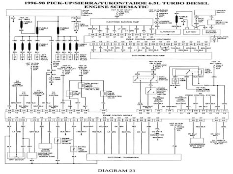 1999 s10 truck wiring diagram auto electrical wiring diagram