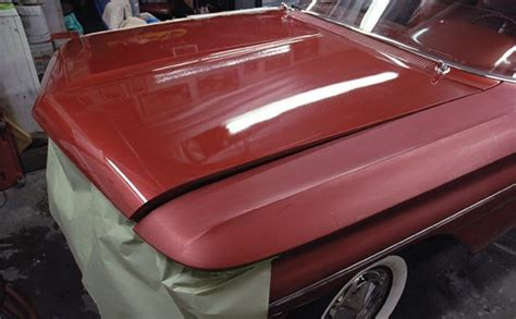 Automotive Painting Guide