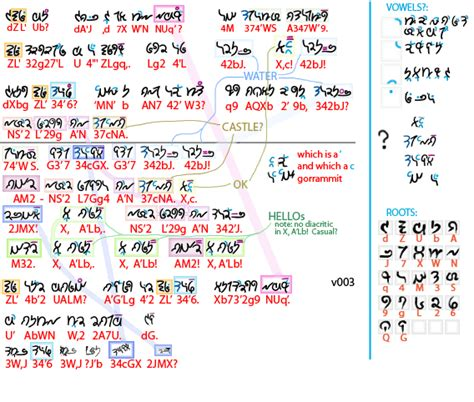beanish xkcd time wiki fandom powered  wikia
