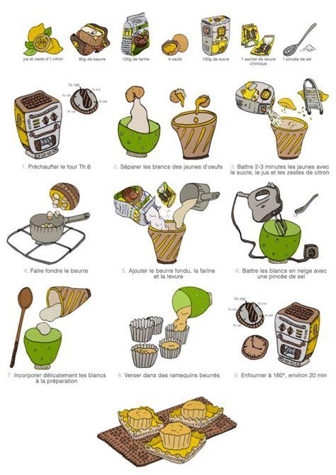 jeu pour cuisiner moelleux citron recette cuisine maternelle