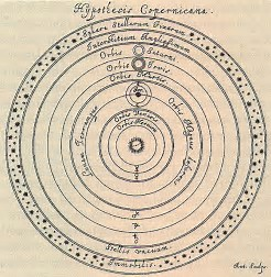Image result for images copernicus theory