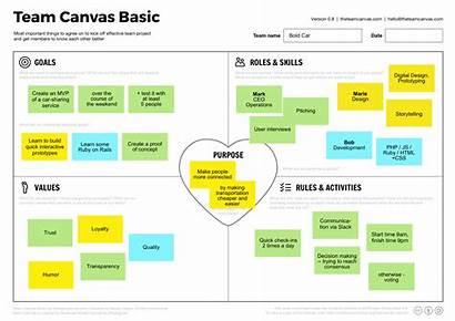Canvas Team Teamwork Example Business Basic Management