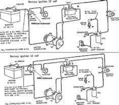Craftsman Riding Mower Electrical Diagram Wiring