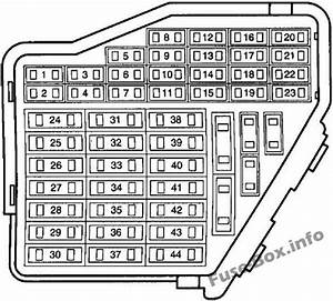 Fuse Box Diagram Volkswagen Golf Iv    Bora  Mk4 1997