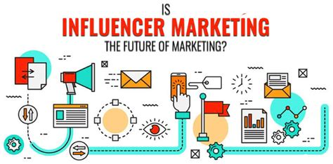 Influencers are a great addition to the affiliate marketing mix. How to Leapfrog Competition Using Influencer Marketing ...