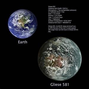 Potentially Habitable SUPER-EARTH 'Gliese 581d' Discovered ...