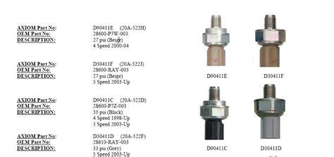 fourth gear pressure switch honda odyssey