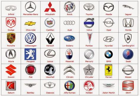 List Of All Car Brand Logos With Companies Names Worldwide