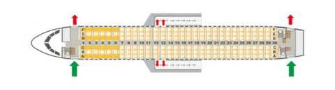 Condor - The Company   Our Fleet   Technical data of the ...