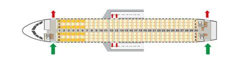 Condor - The Company | Our Fleet | Technical data of the ...