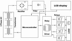 Microcontroller Based Electrical Projects For Students