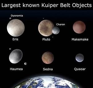 Dvärgplaneten Makemake