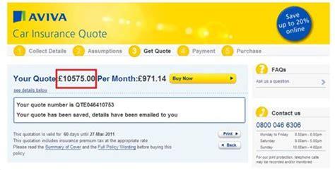 Aviva Motor Insurance Contact Number