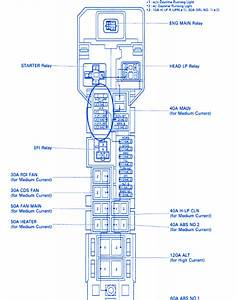 Lexus Gx470 2006 Main Fuse Box  Block Circuit Breaker Diagram  U00bb Carfusebox