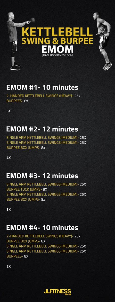 emom workouts workout kettlebell swings exercises crossfit body metcon fitness routines hiit circuit gym wods ab exercise juanlugofitness burpees cross