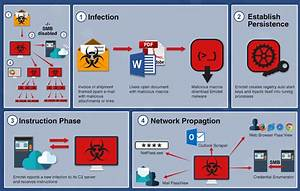 Exclusive  Massive Cyber Attack Targets Brokers U0026 39  Leads And
