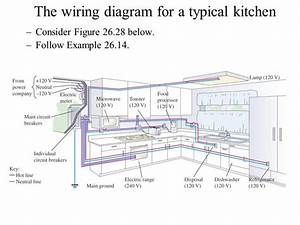 Photos Of Kitchen Electrical Wiring Diagram Agnitum That