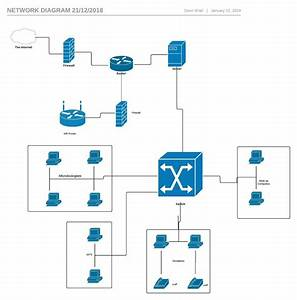 Open Source Wiring Diagram Mac
