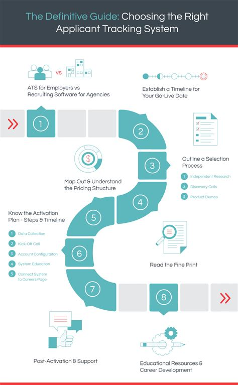 Resume Tracking System by 8 Steps To Choosing The Right Ats Newton Software