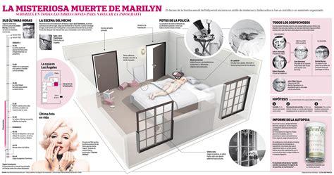 Tv Bedroom by Lifetime