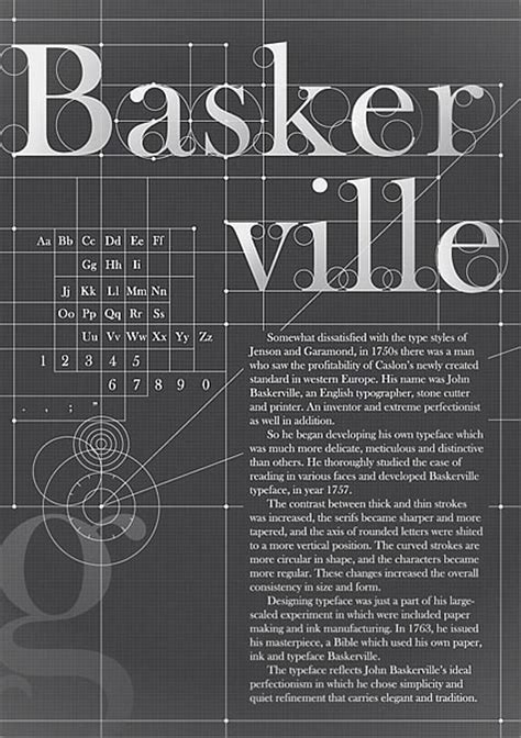 baskerville typography poster design by koyoox