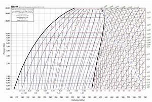 Doc  Diagram Diagram R410a Ebook
