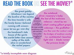 Venn Diagram  Read The Book Or See The Movie