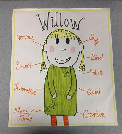 Character Map Scholastic Characters Teaching Willow Story