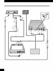 Page 8 Of Pioneer Car Stereo System Avh