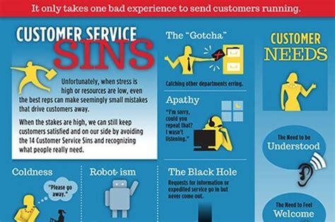 customer service skills program