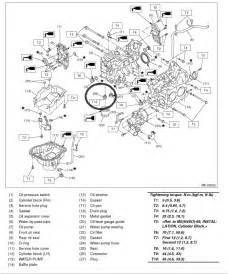 2011 Subaru Wrx Headlight Wiring Diagram