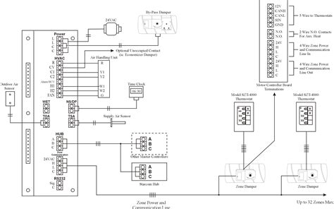 Find Out Here Fire Smoke Damper Wiring Diagram Sample